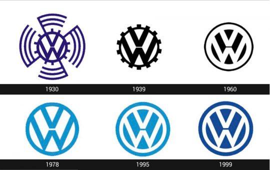 logotipo de volkswagen historia